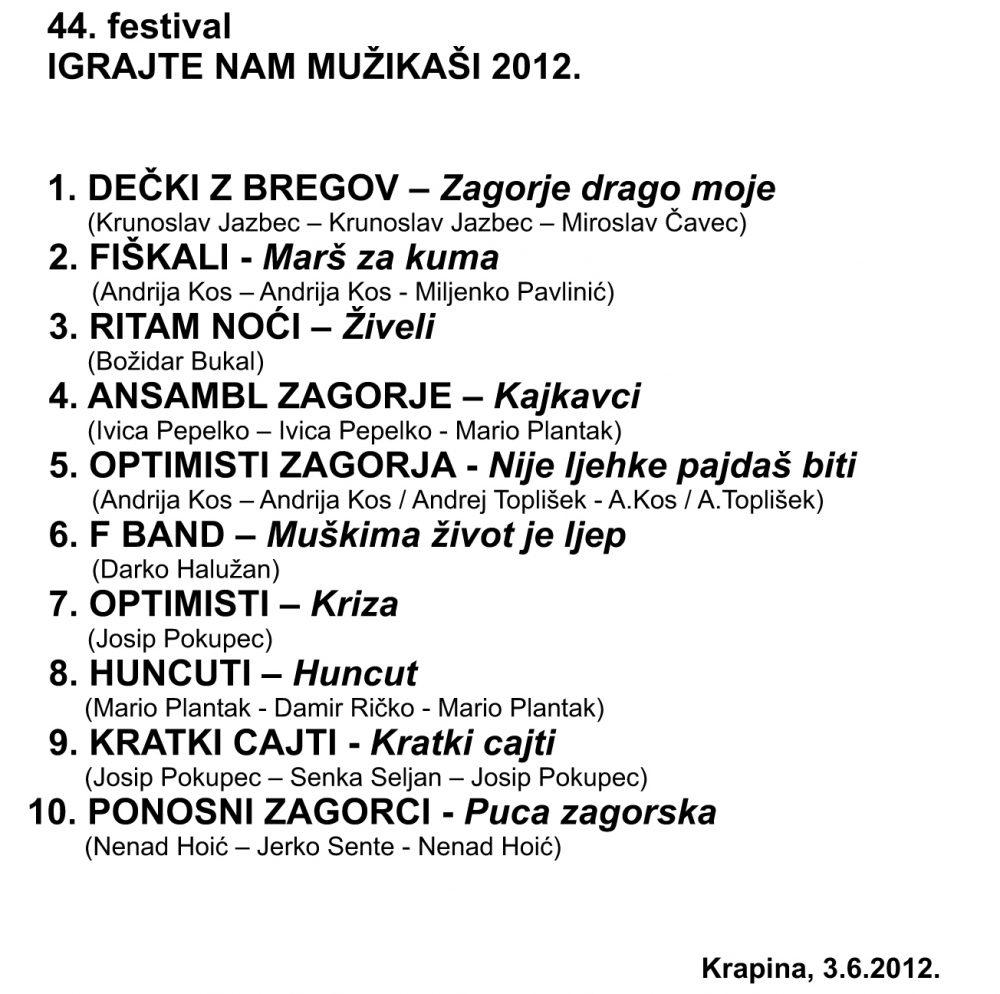 INM-2012 - 2
